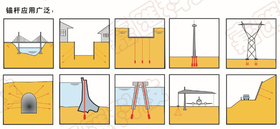 带骨架囊式扩体锚杆应用领域